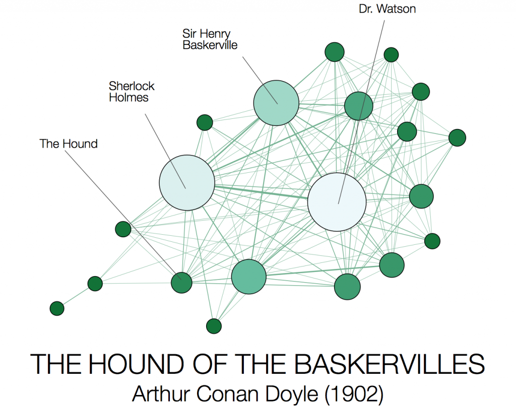 hound_of_the_baskervilles-top20-poster